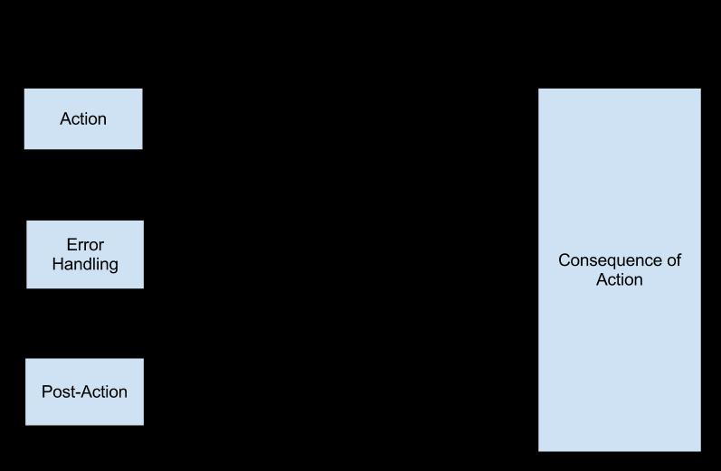 SWORDv2Client_Serverdiagram